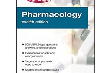 PreTest Pharmacology